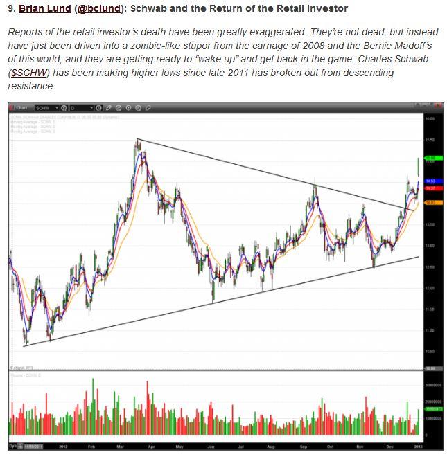 1-7-13 best charts 2