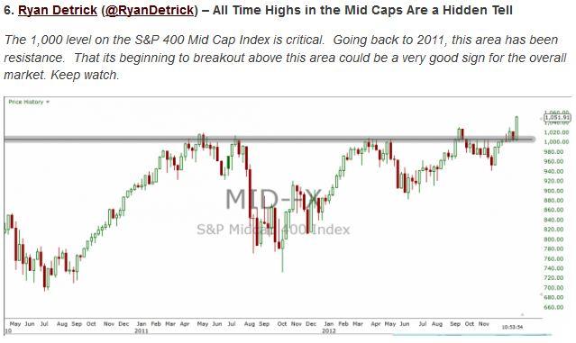 1-7-13 best charts detrick