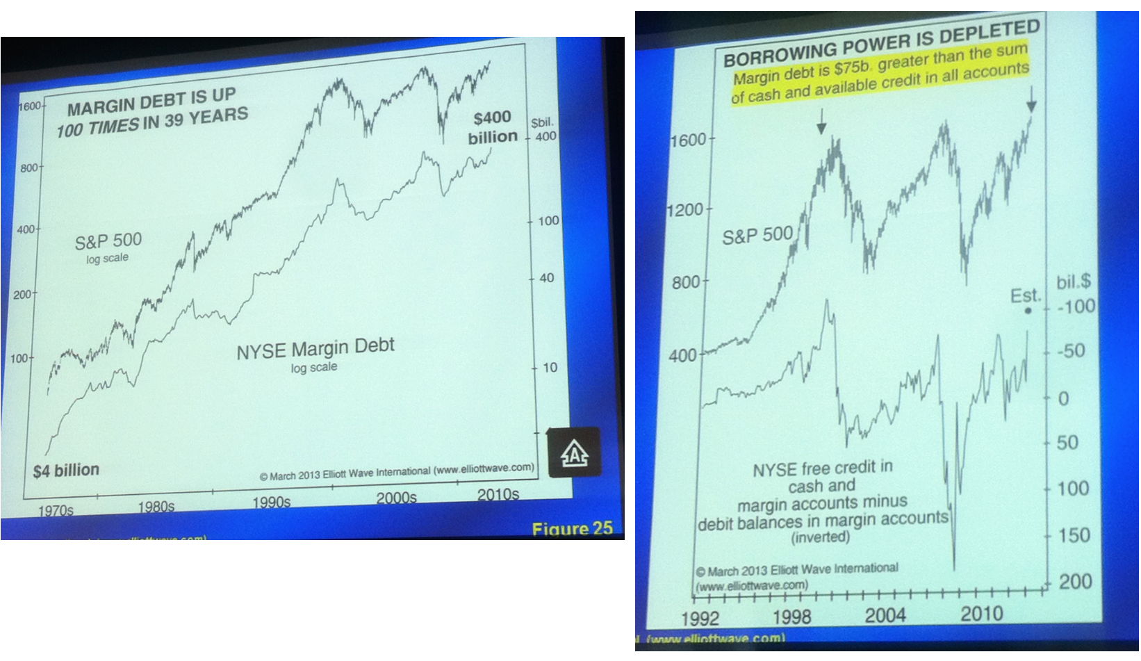 4-6-13 prechter margin debt