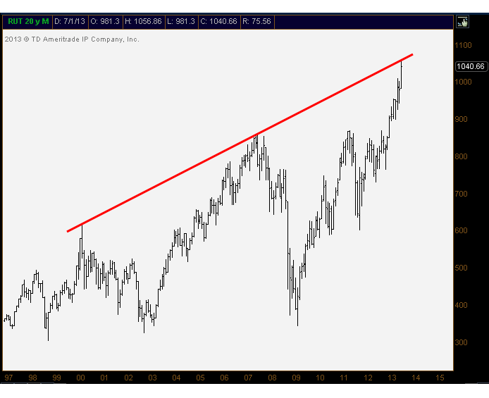 7-30-13 rut monthly