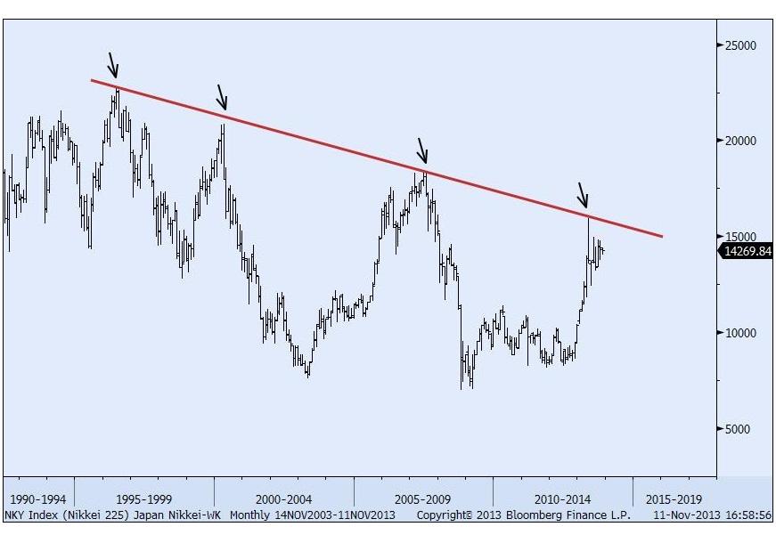 11-11-13 nikkei monthly jc