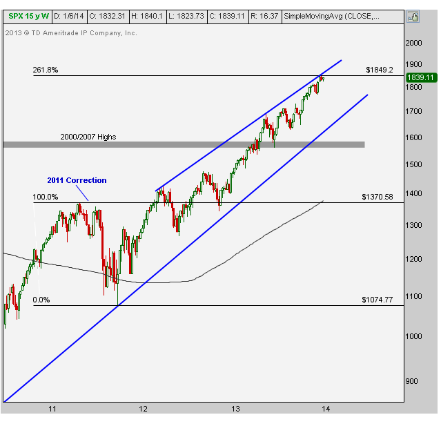 1-8-14 spx weekly