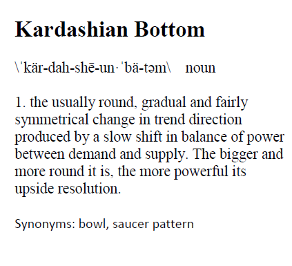 2-28-14 kardashian bottom definition