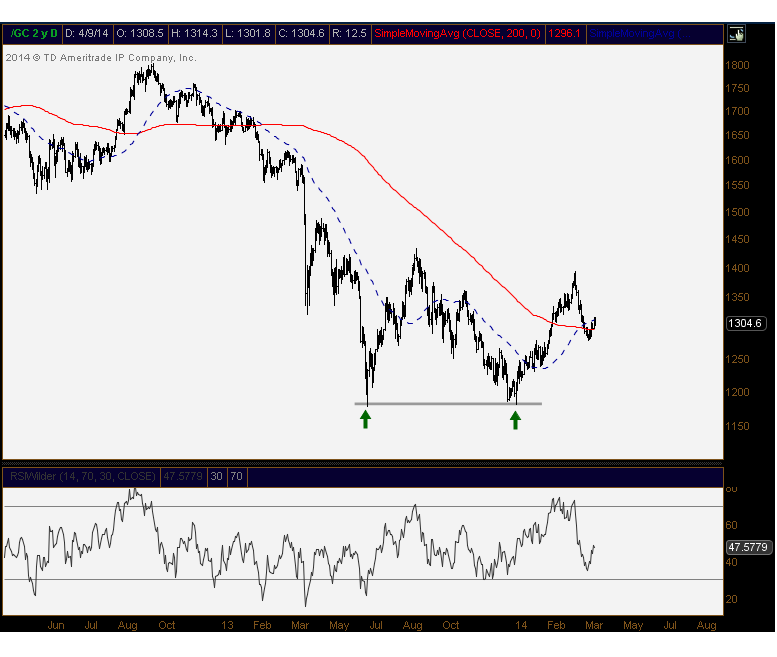 4-9-14 gc daily