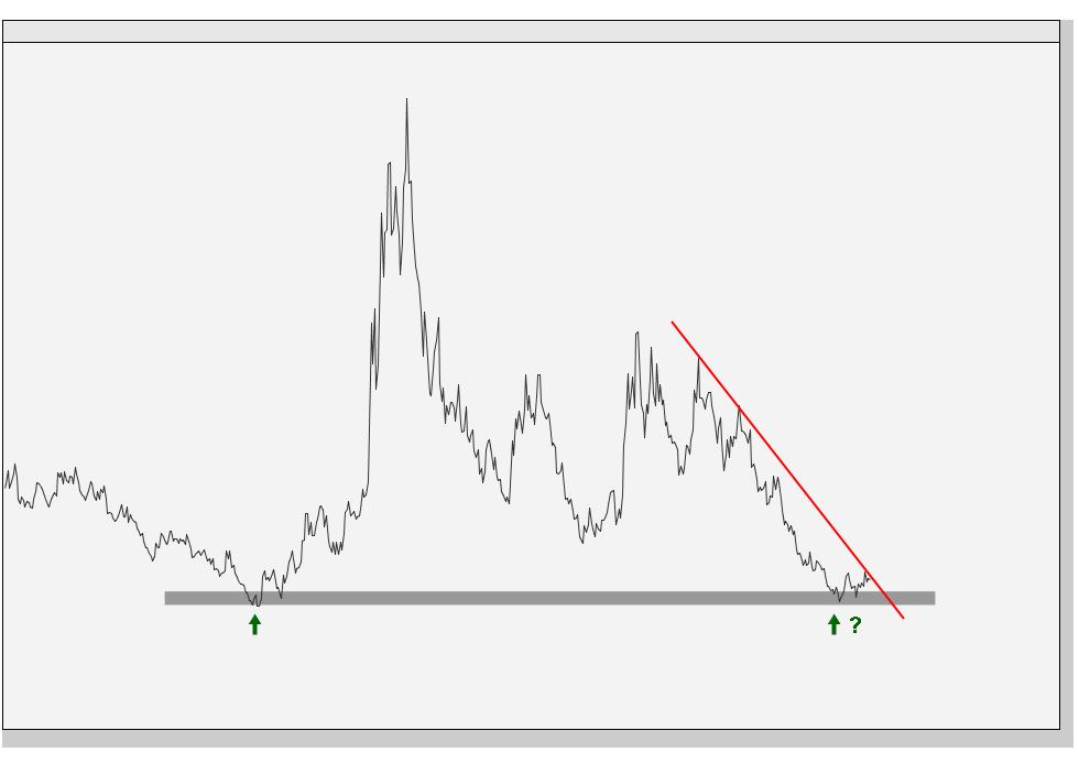 5-1-14 mystery chart