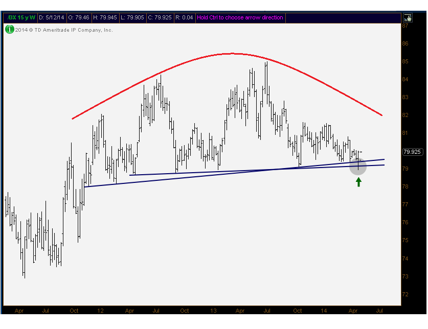 5-11-14 DX weekly
