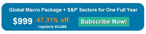 banner global macro + sp sectors 999