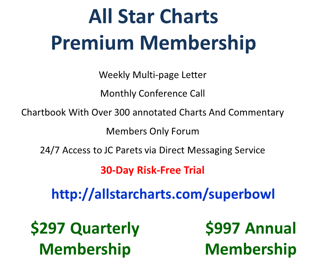 allstarcharts membership