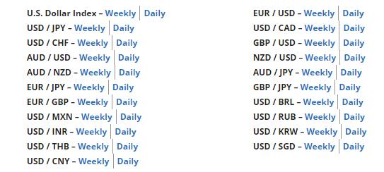 currencieslist