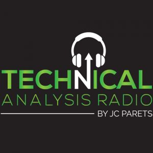 All Star Interviews Season 2, Episode 15: Andrew Adams, CMT, CFA & Stock Trader
