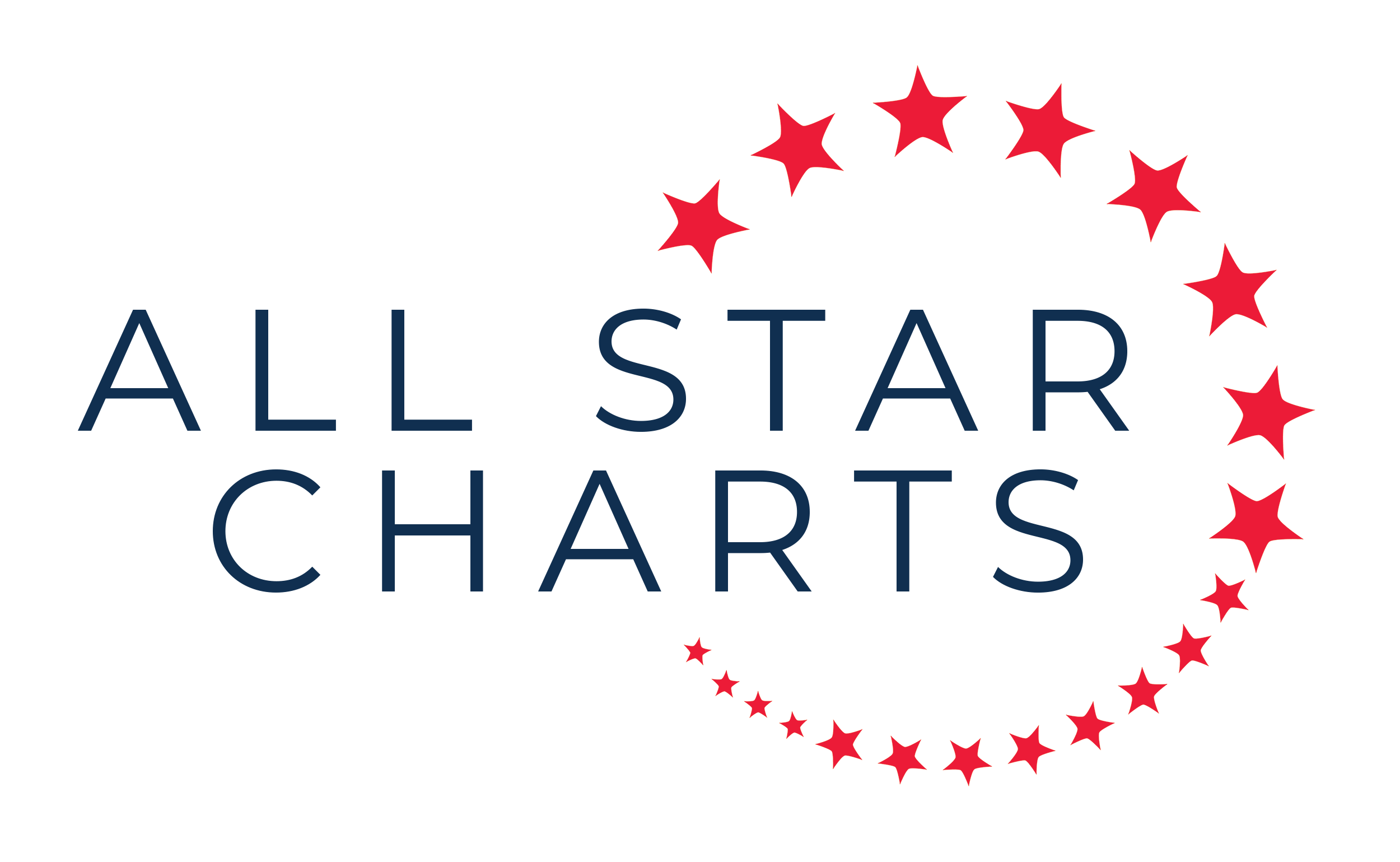 All Star Charts Free Membership