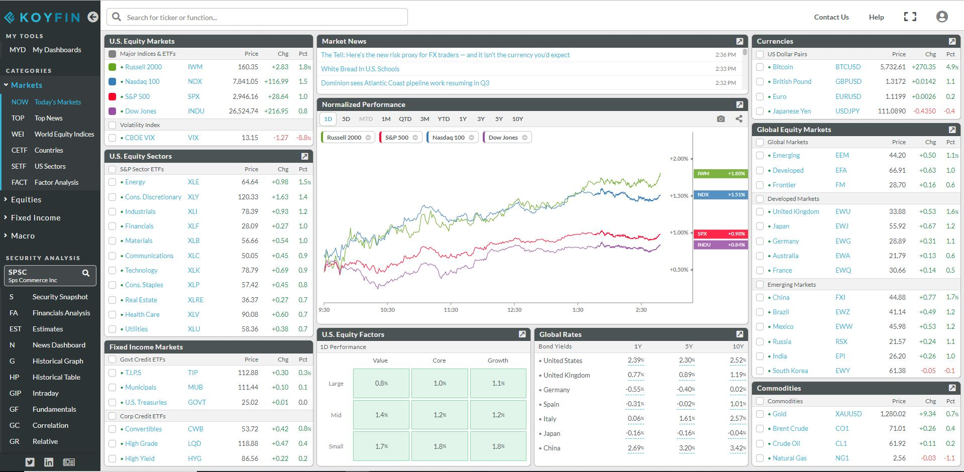 How I Use Koyfin All Star Charts The platform focuses on time series analysis. how i use koyfin all star charts